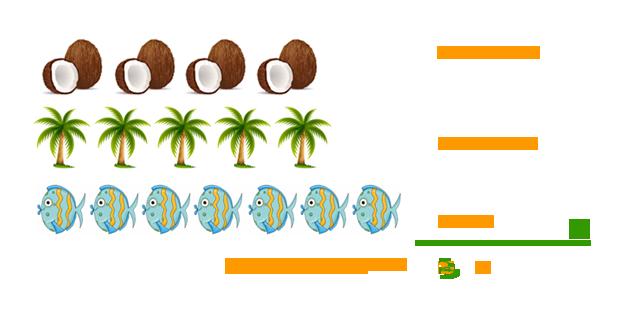 Demographics San Andres